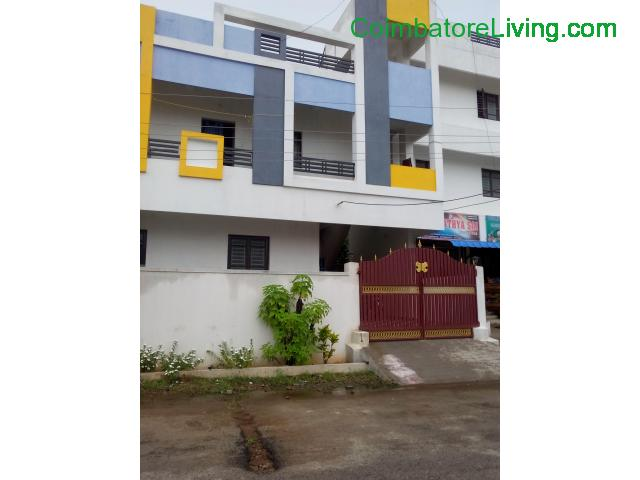 coimbatore - Shop & Office Space for Rent - 1/1