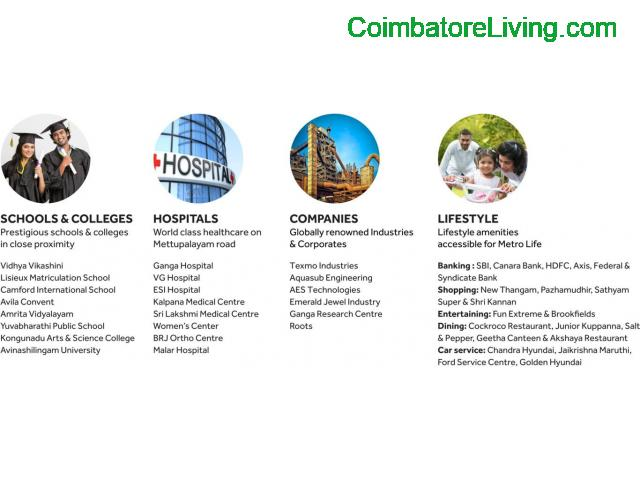 coimbatore - 1 & 2 BHK Apartments-Coimbatore | Flats in Kavundampalayam | Town & City Developers - 6/6