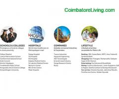 coimbatore - 1 & 2 BHK Apartments-Coimbatore | Flats in Kavundampalayam | Town & City Developers - Image 6/6